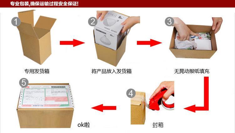 物流公司货运包装的类型